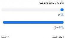 """استبيان إلكتروني لبرنامج """"مساء الخير"""".. الآلاف يرفضون تغيير موعد شم النسيم"""